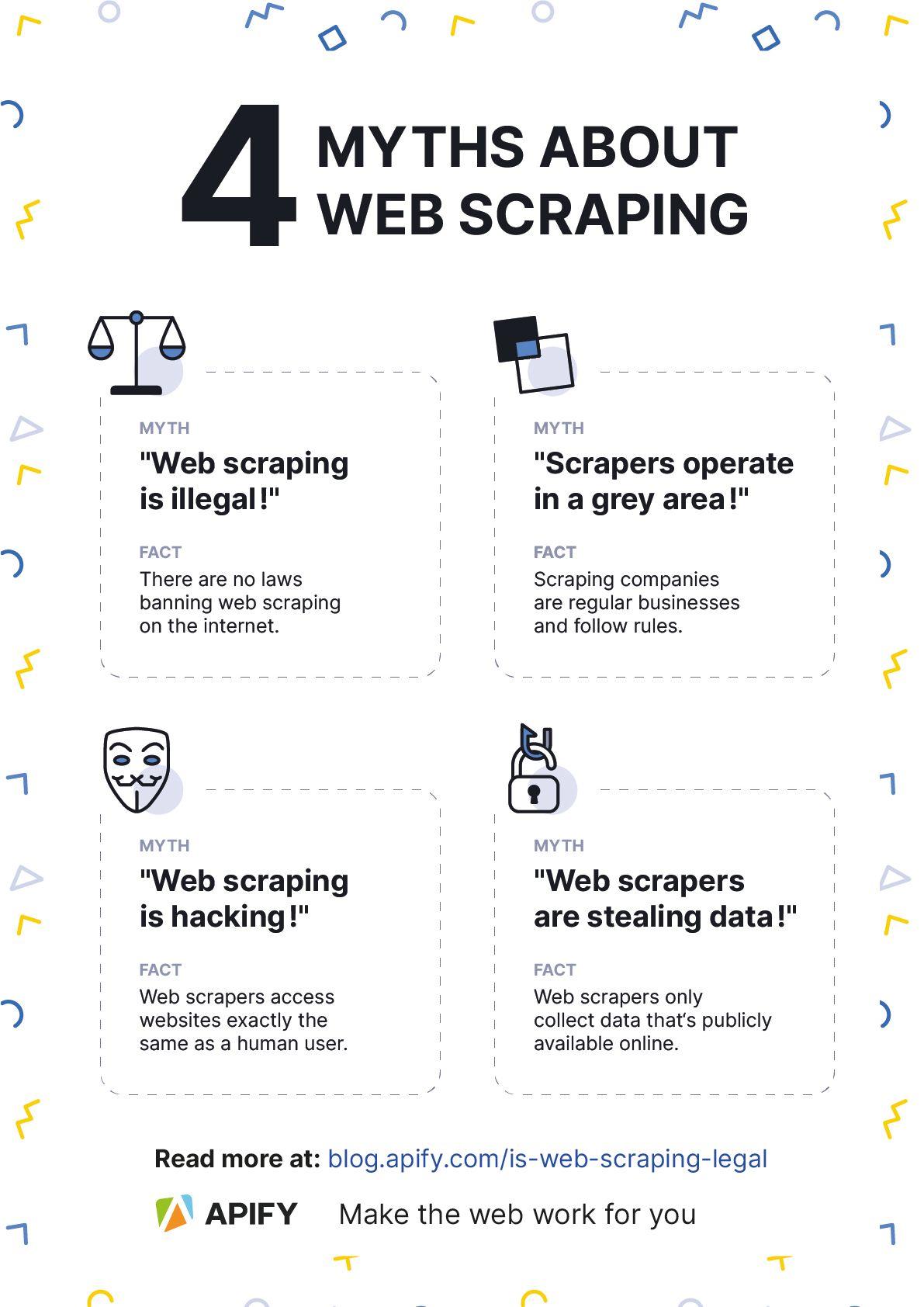 Webscraping_legal